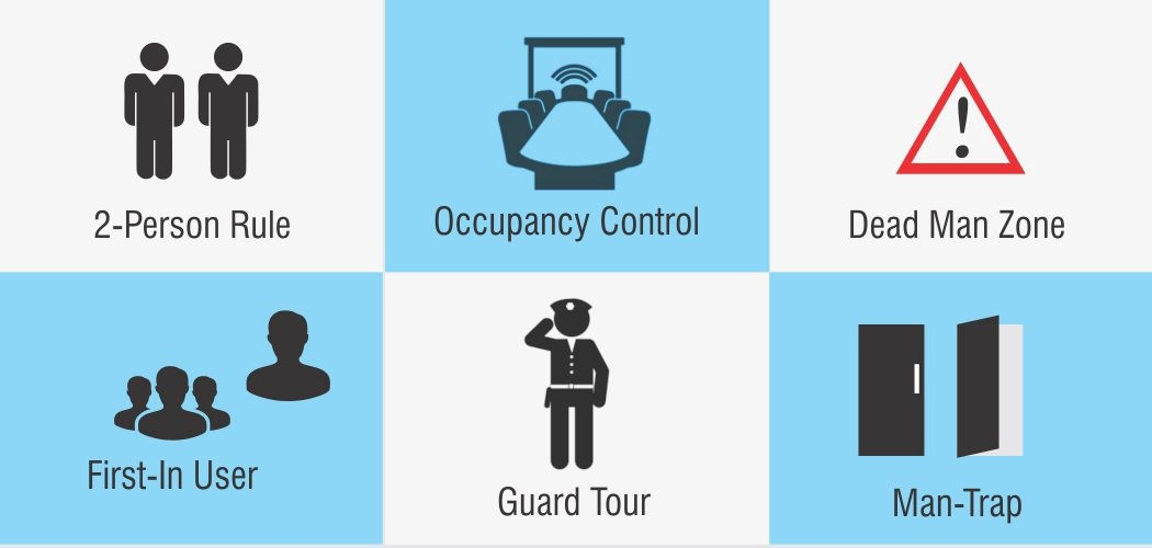 Advanced Access Control Features