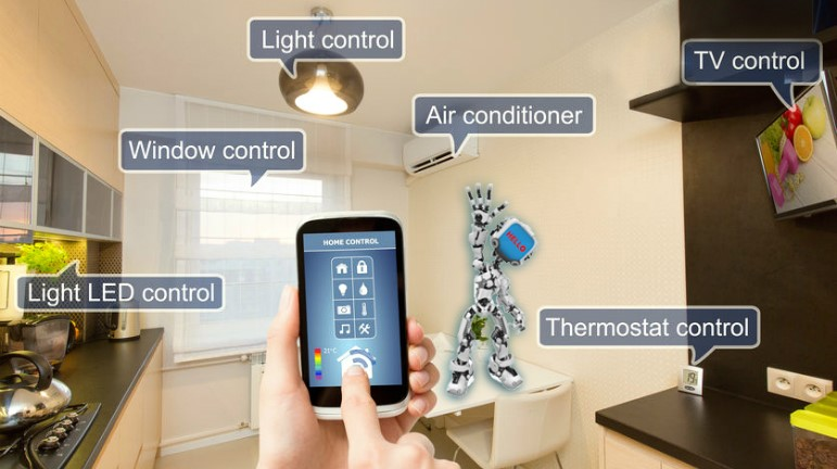 Components of a Smart Home system