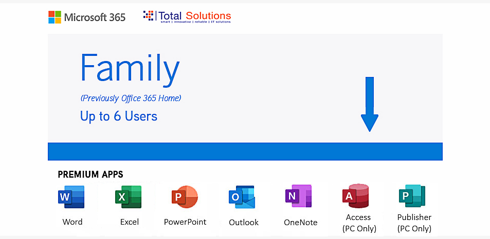 Microsoft Office 365 Suite: For Family & For You