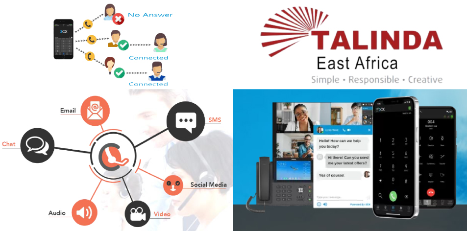 Business comes Easy with 3CX Call Center Software Talinda East Africa